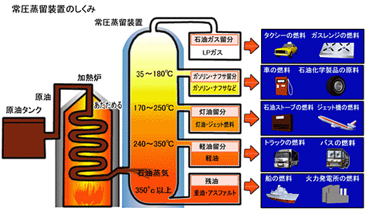 石油情報センター